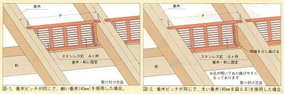 垂木ピッチが同じで、細い垂木を使用した場合と太い木を使用した場合